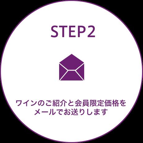 step1|ワインのご紹介と会員限定価格をメールでお送りします